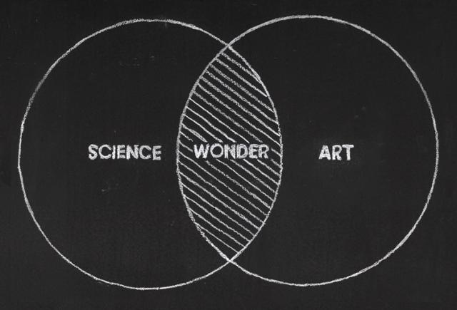 2011-03-08-science_wonder_art